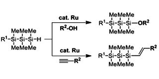 ルテニウム触媒を使って発見した新反応の例
