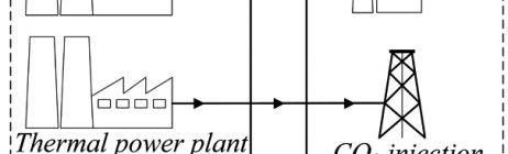 低炭素社会のためのエネルギーシステム設計